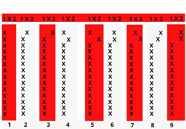 Quiniela de 2 triples desglosada